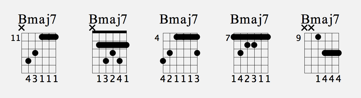 Music Theory/Complete List of Chord Patterns