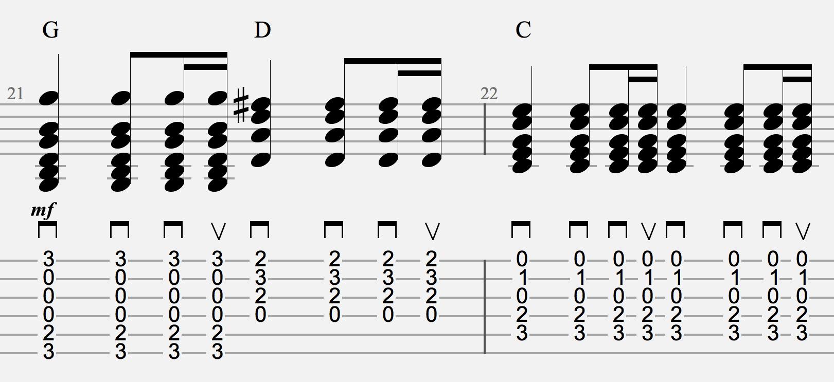 Semi-quaver strumming patterns and knocking on heavens door u2013 Bob Dylan : JS MUSIC SCHOOL