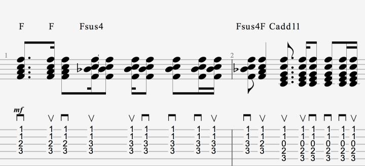 Sus4 Js Music School