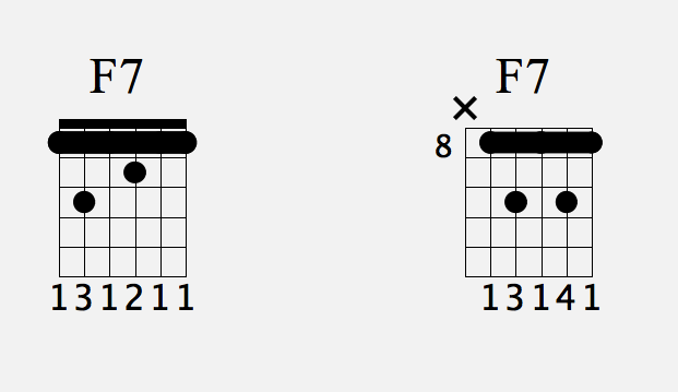 Dominant 9 And 13 Chords For Blues Rhythm Playing Js Music School