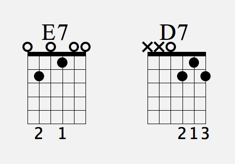 7th Chord Construction Major7 Minor7 And Dominant 7 Js Music School