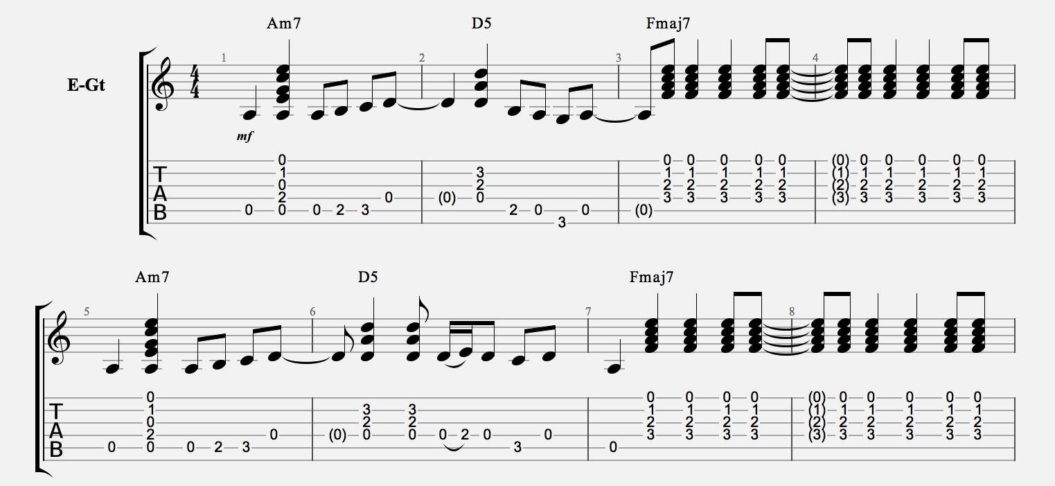 Hey hey my my neil young chords melody together lead heres hexwebz Image collections