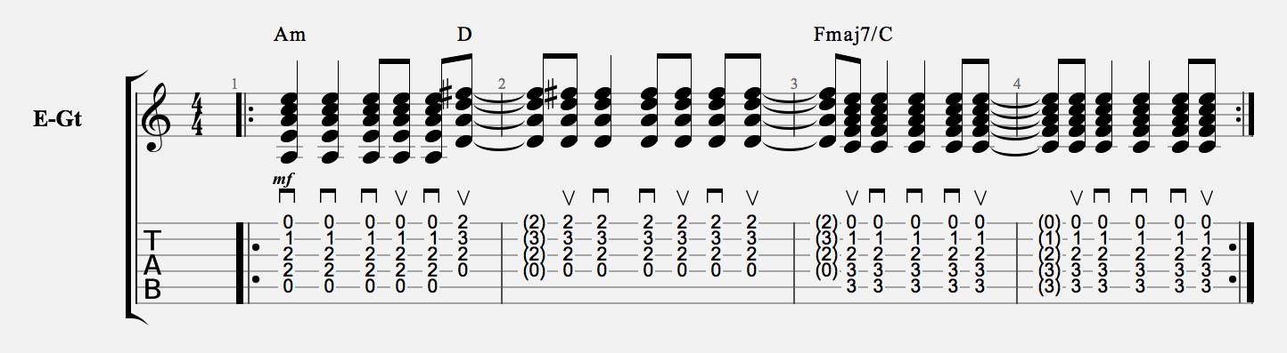 Hey, Hey, My, My – Neil Young – Rhythm part | JS MUSIC SCHOOL