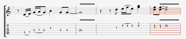 shape 2 riff