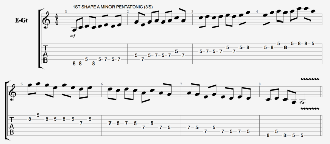 A MINOR PENTATONIC - 3'S